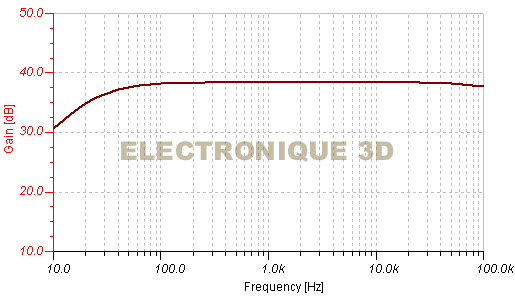 Electronique 3d le transistor bipolaire calcul for Le transistor